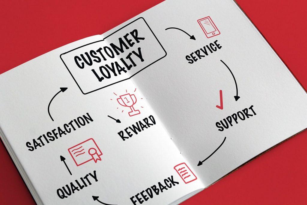 cara efektif meningkatkan customer loyalty