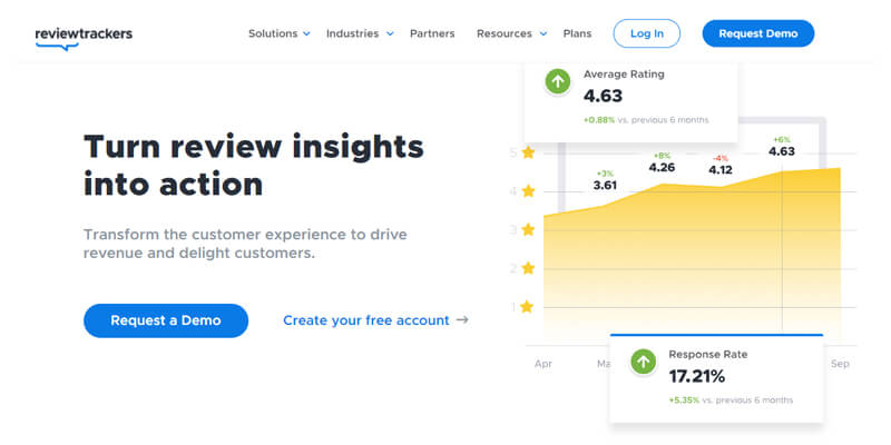 ReviewTrackers